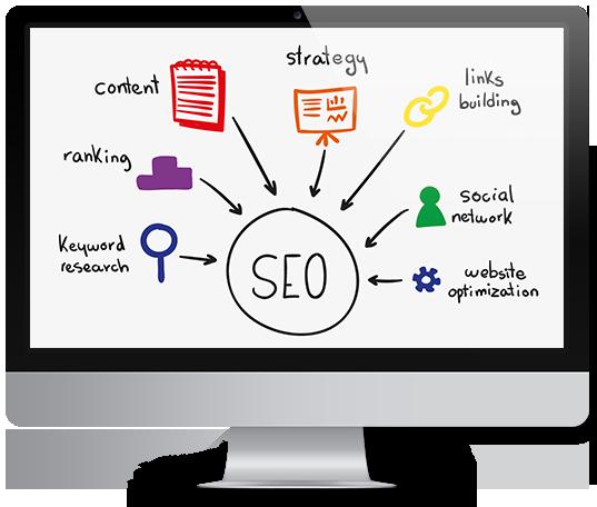 Werbeagentur für Suchmaschinenoptimierung